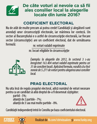 infografic partide 13