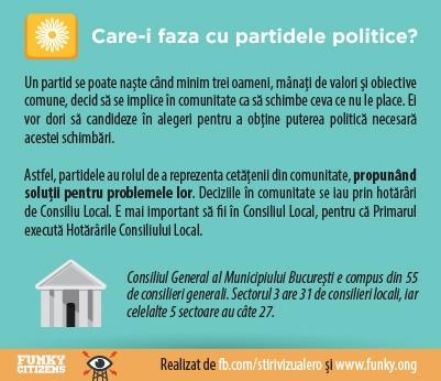 infografic partide 11