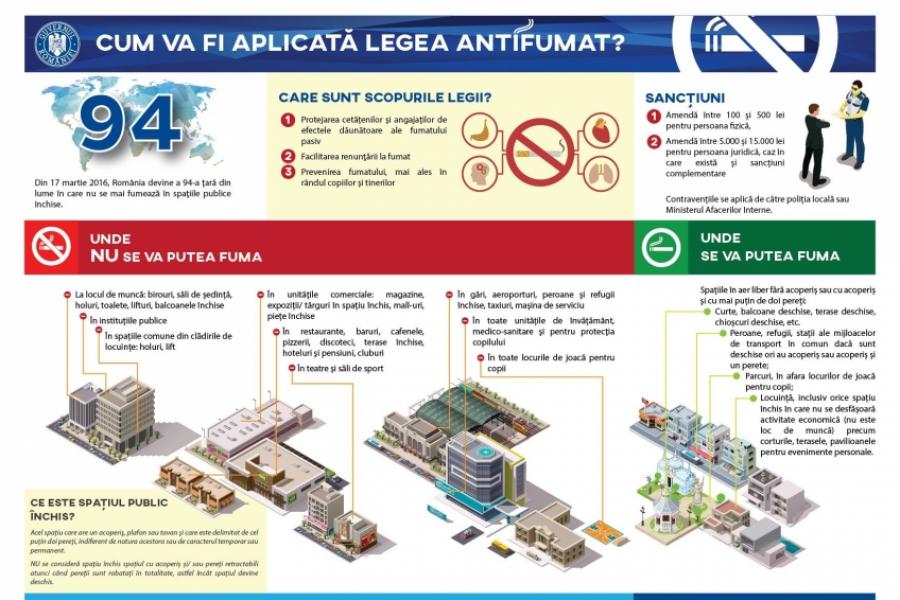 Infografic tutun