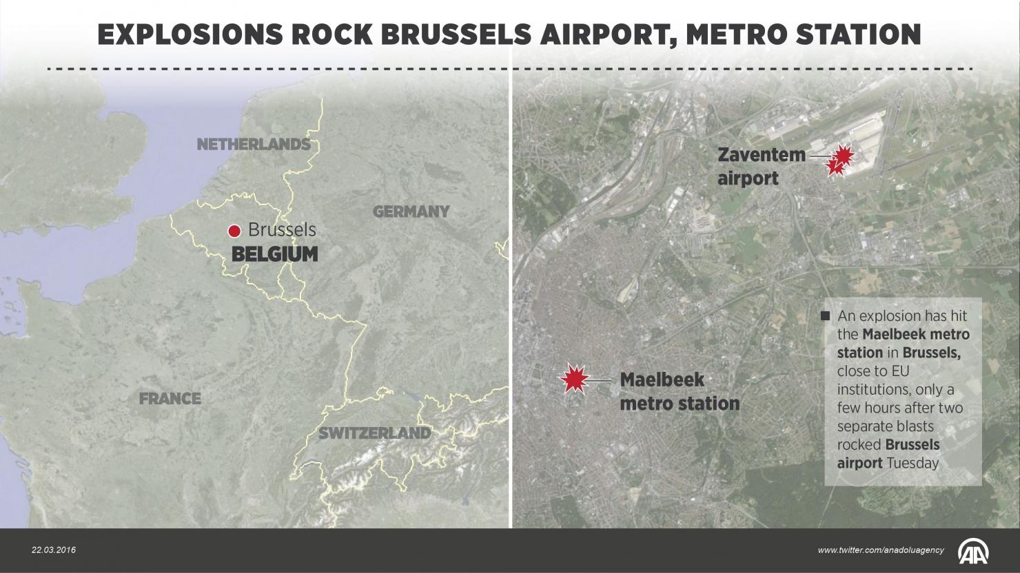 Atentate la Bruxelles