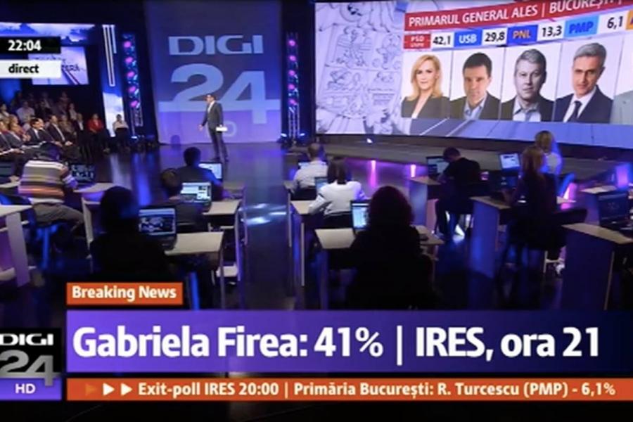 Rezultate alegeri locale