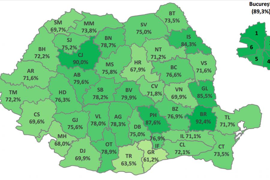 Evaluare Națională 2017