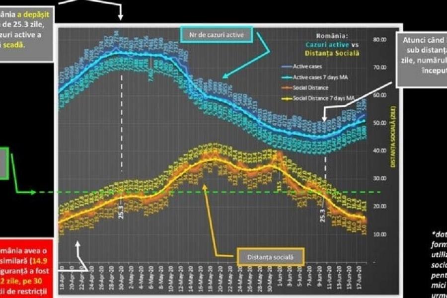 grafic 1 Raed Arafat