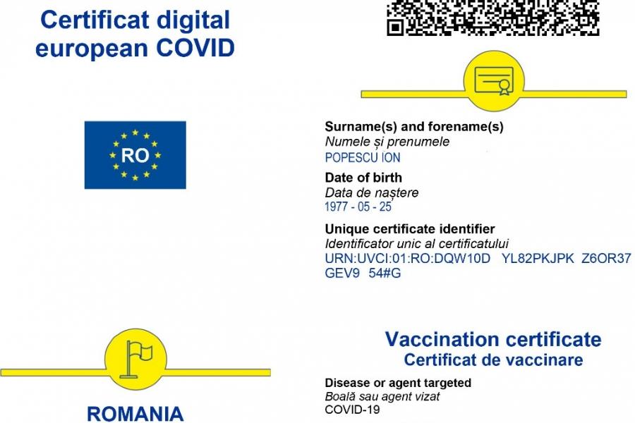 Pașaport digital Covid