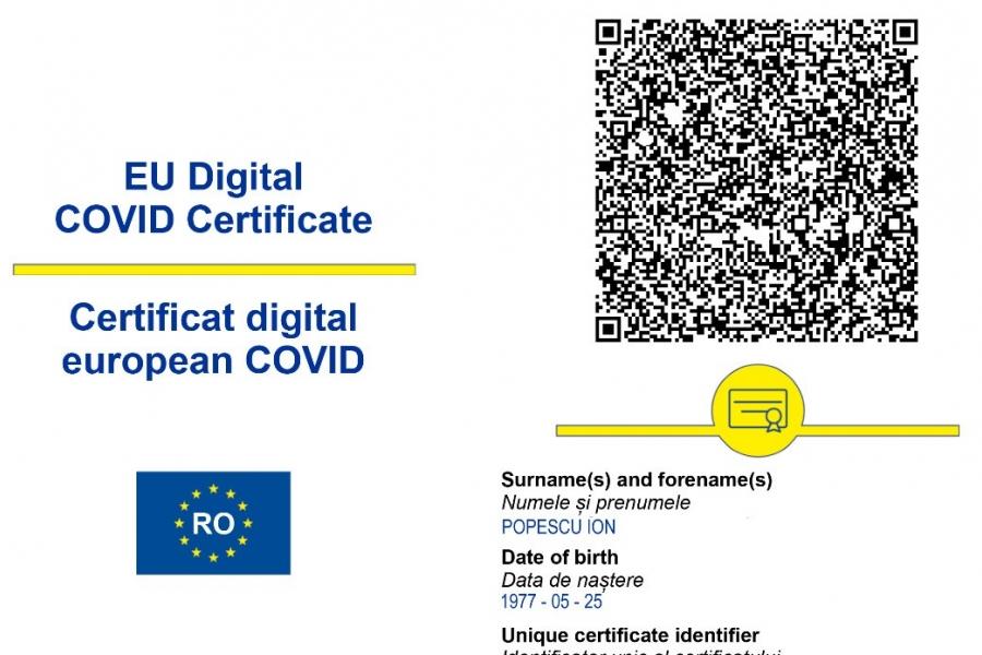 Certificatul verde